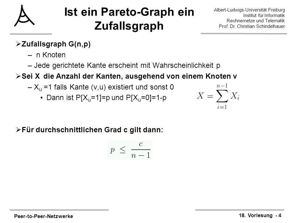 Ist ein Pareto-Graph ein Zufallsgraph