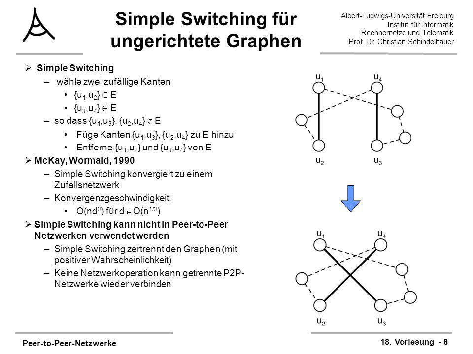 Simple Switching für ungerichtete Graphen
