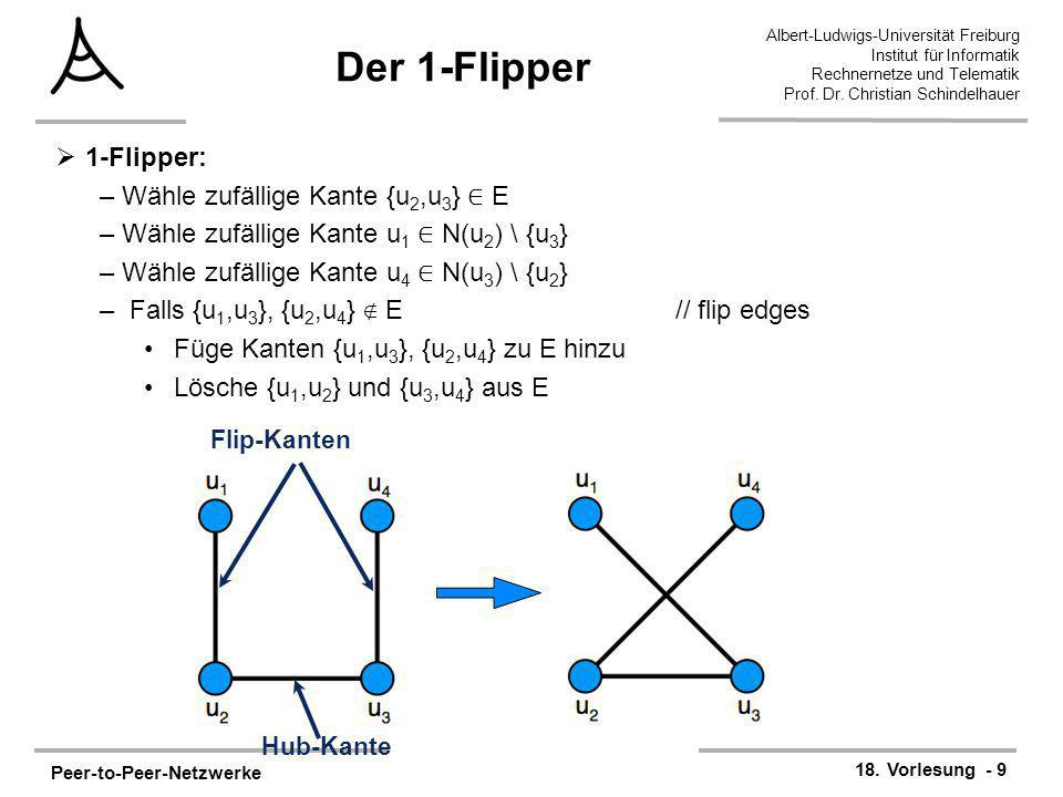 Der 1-Flipper 1-Flipper: Wähle zufällige Kante {u2,u3} ∈ E