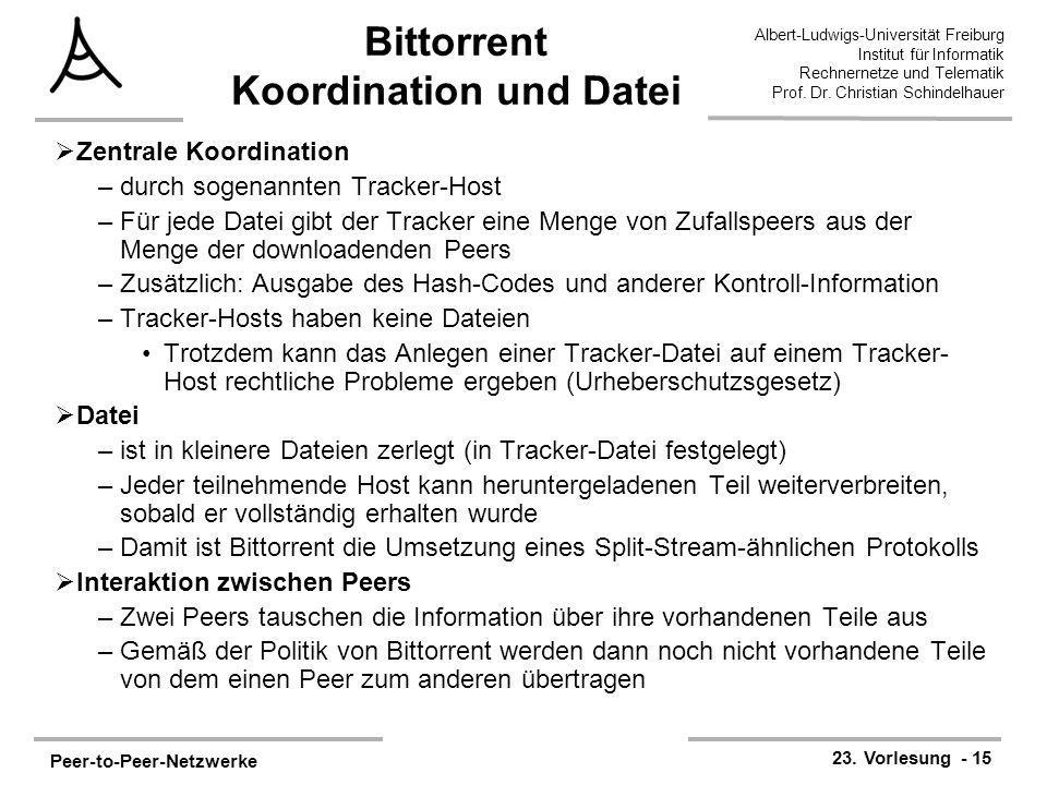 Bittorrent Koordination und Datei