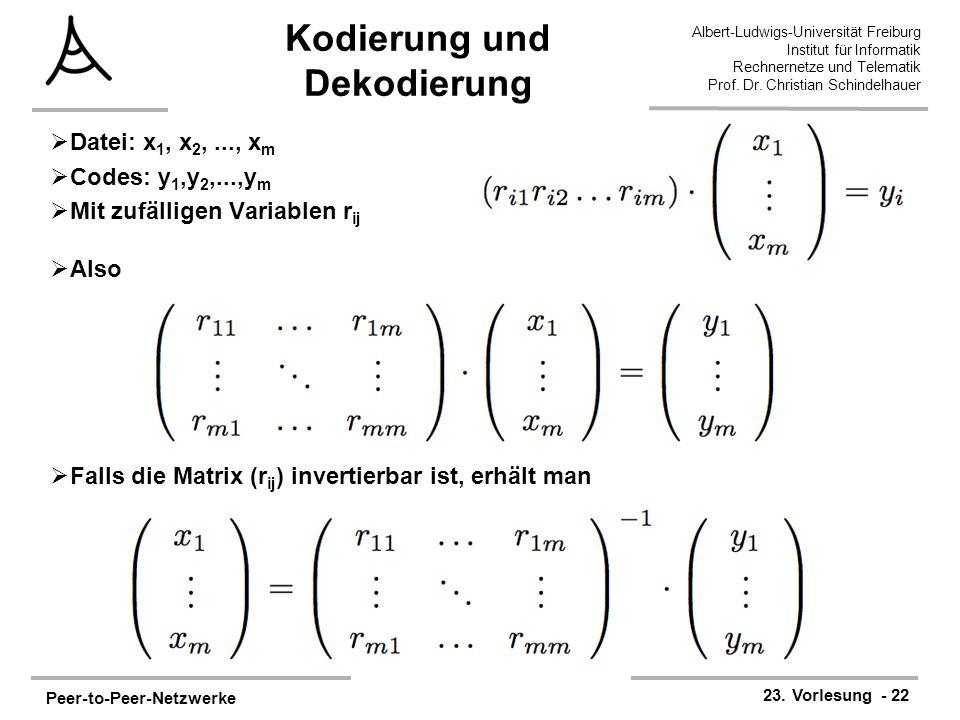 Kodierung und Dekodierung