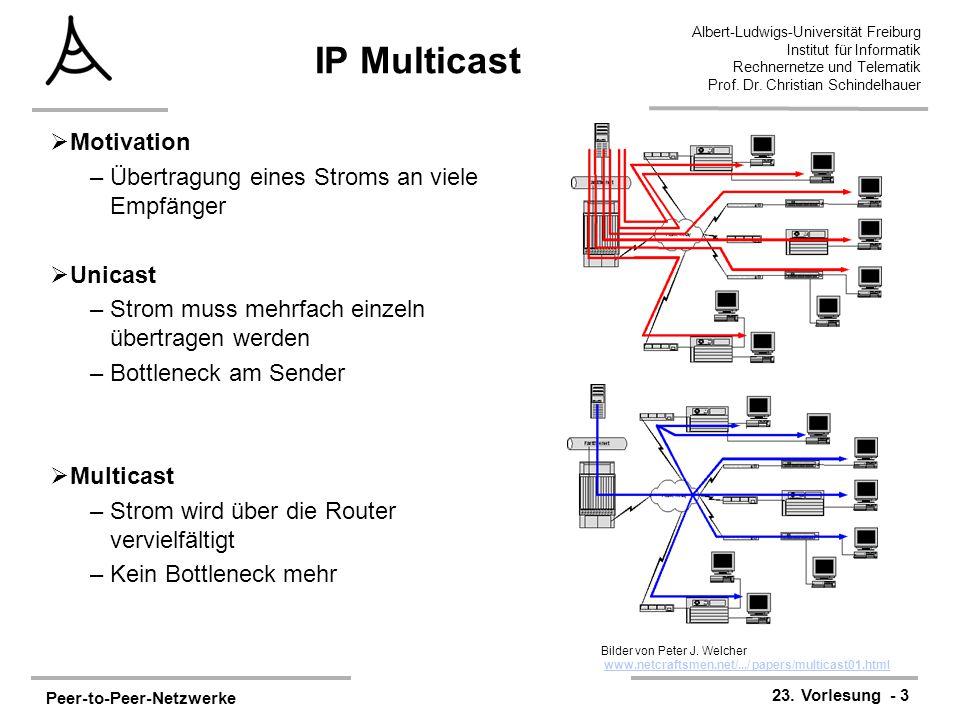 IP Multicast Motivation Übertragung eines Stroms an viele Empfänger