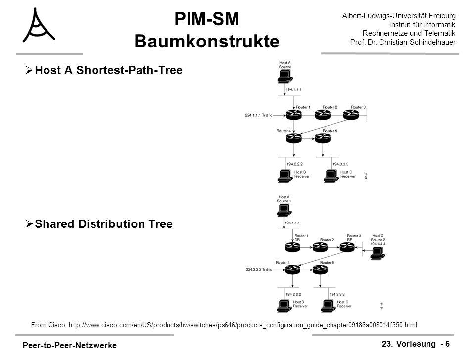 PIM-SM Baumkonstrukte