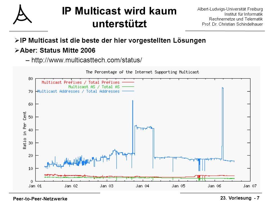 IP Multicast wird kaum unterstützt