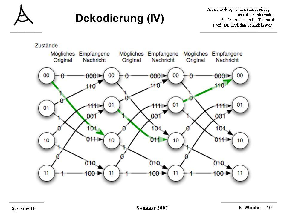 Dekodierung (IV)