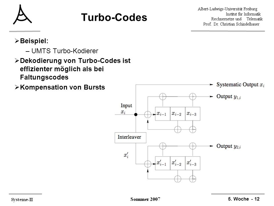 Turbo-Codes Beispiel: UMTS Turbo-Kodierer