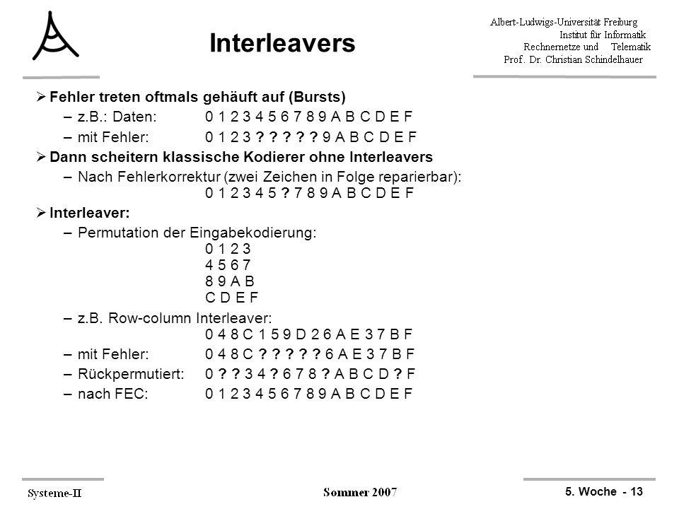Interleavers Fehler treten oftmals gehäuft auf (Bursts)