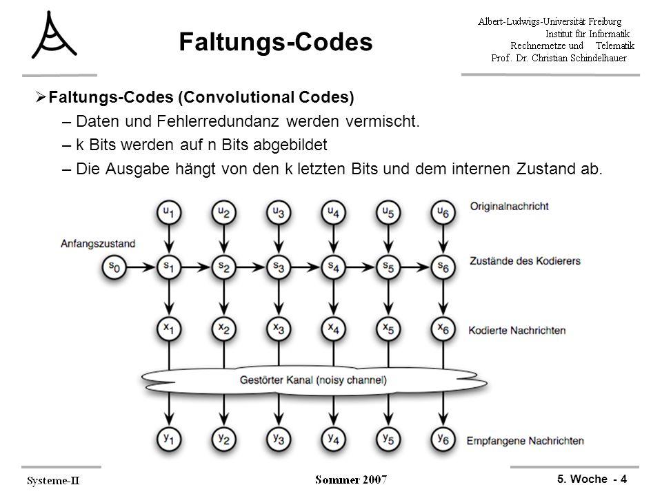 Faltungs-Codes Faltungs-Codes (Convolutional Codes)