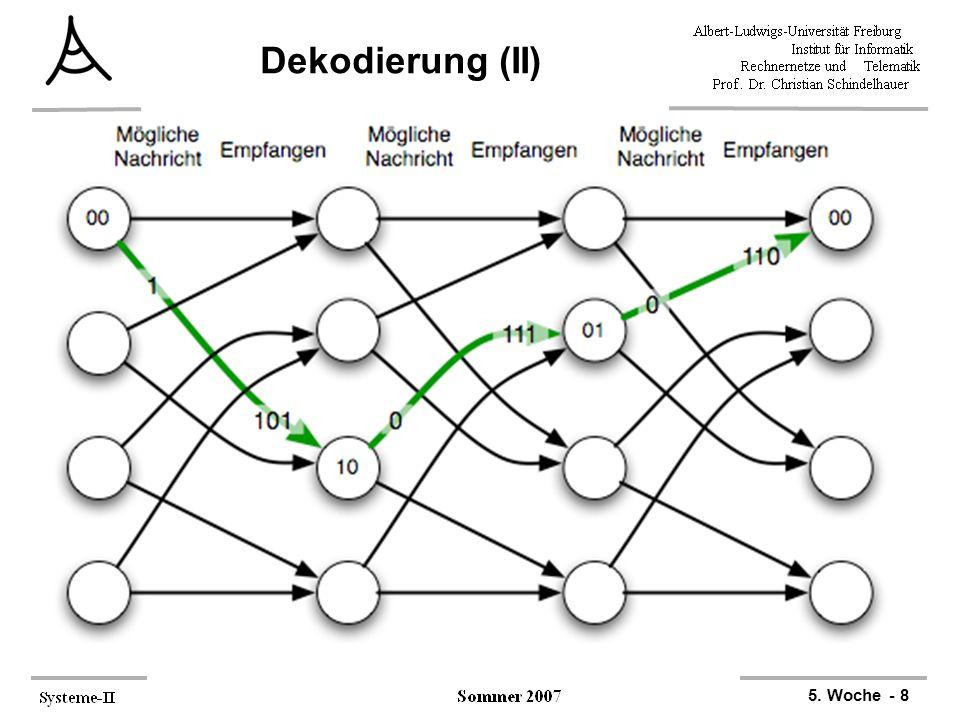 Dekodierung (II)