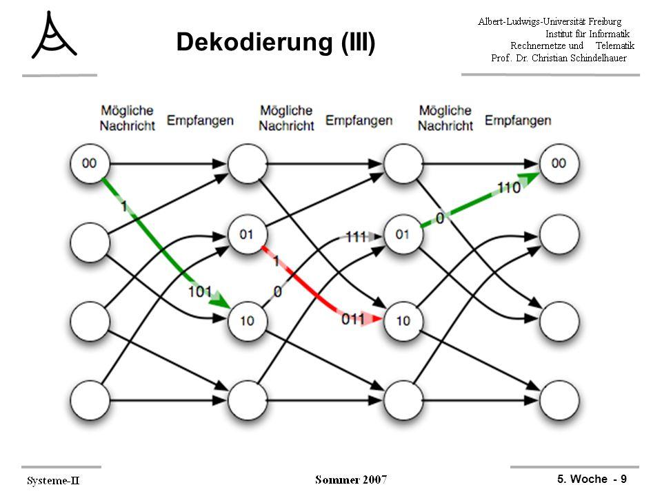 Dekodierung (III)