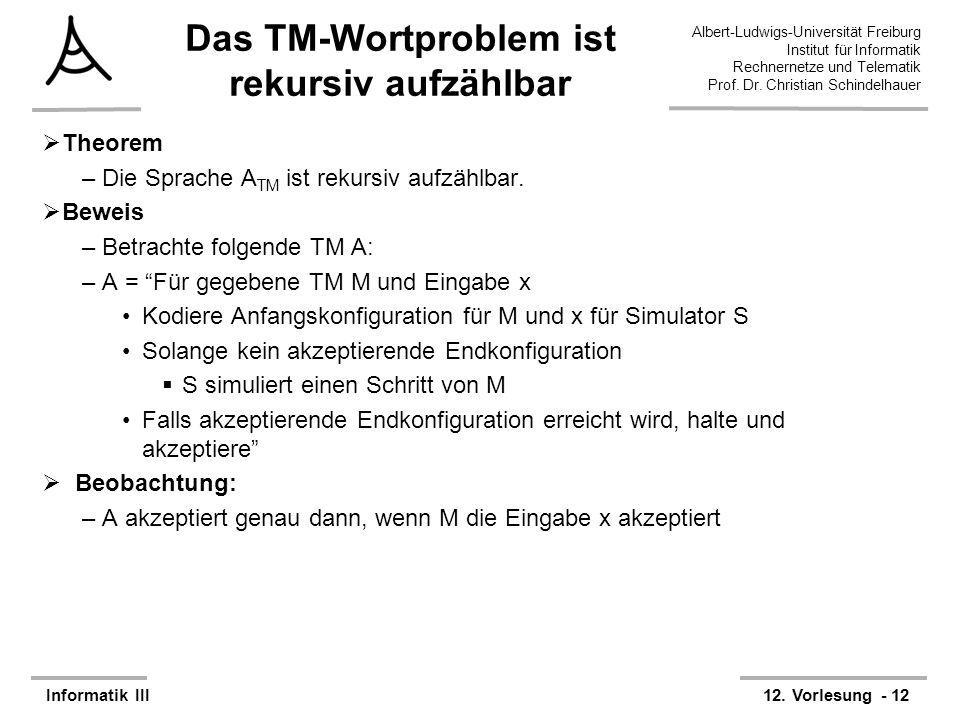 Das TM-Wortproblem ist rekursiv aufzählbar