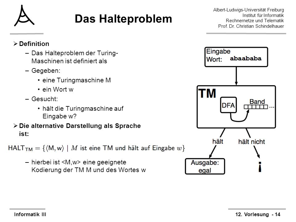 Das Halteproblem Definition