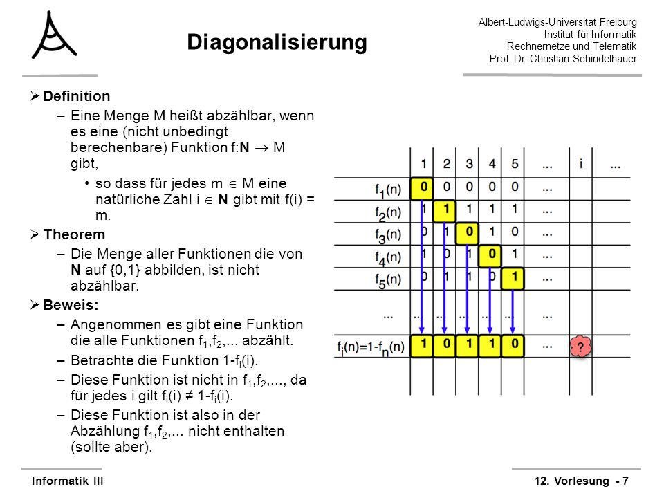 Diagonalisierung Definition