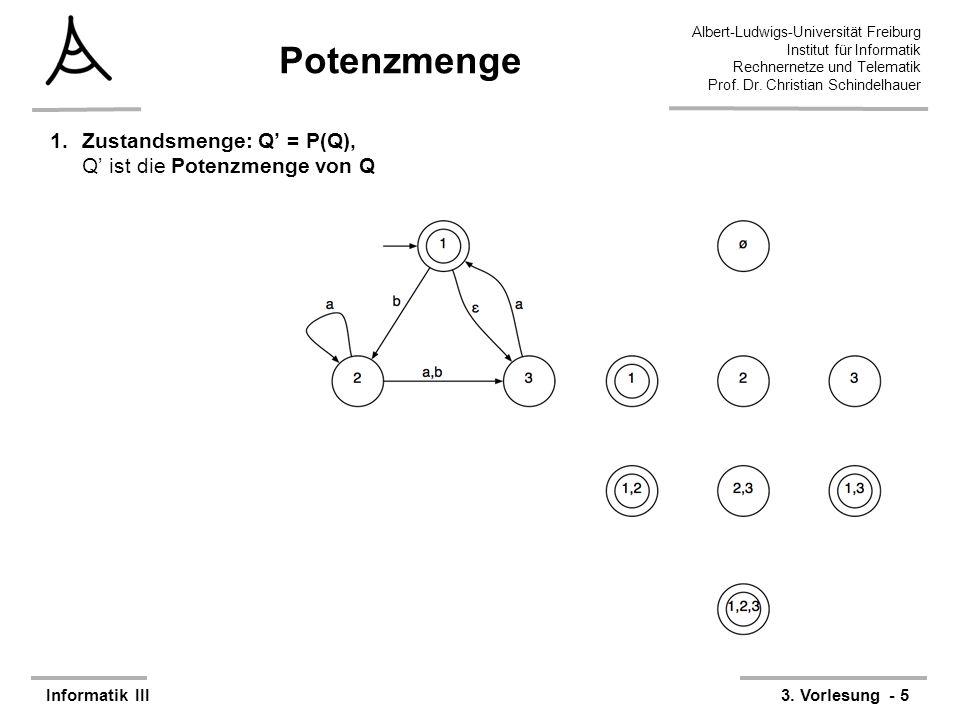 Potenzmenge Zustandsmenge: Q' = P(Q), Q' ist die Potenzmenge von Q