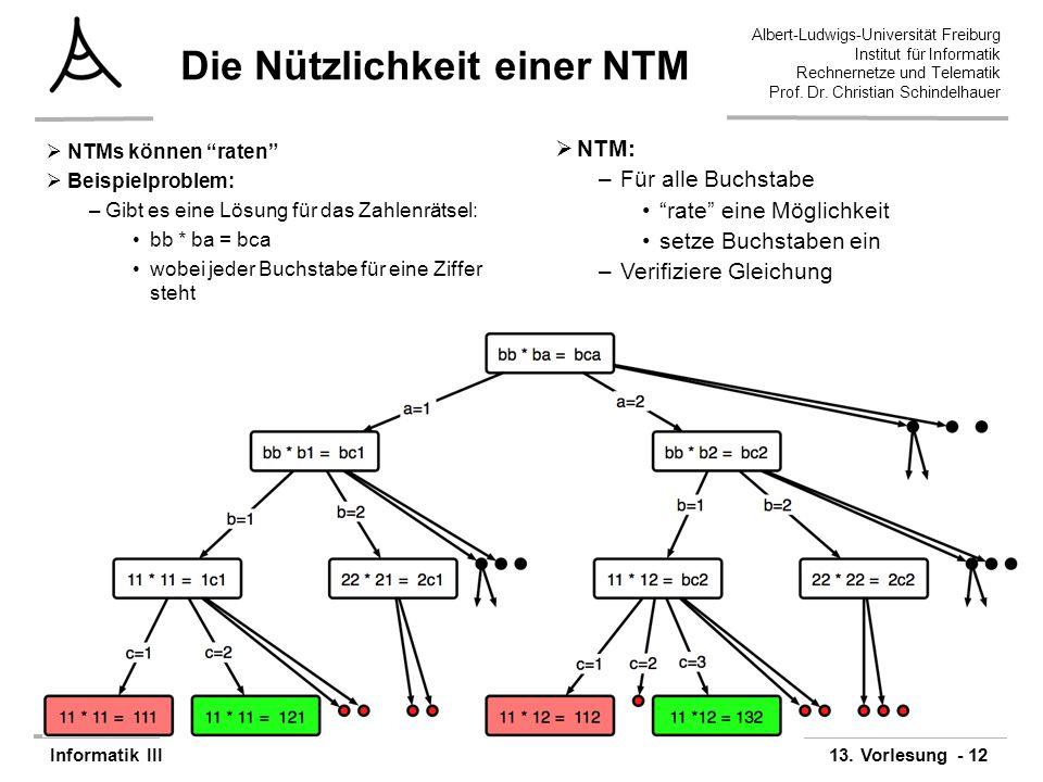 Die Nützlichkeit einer NTM