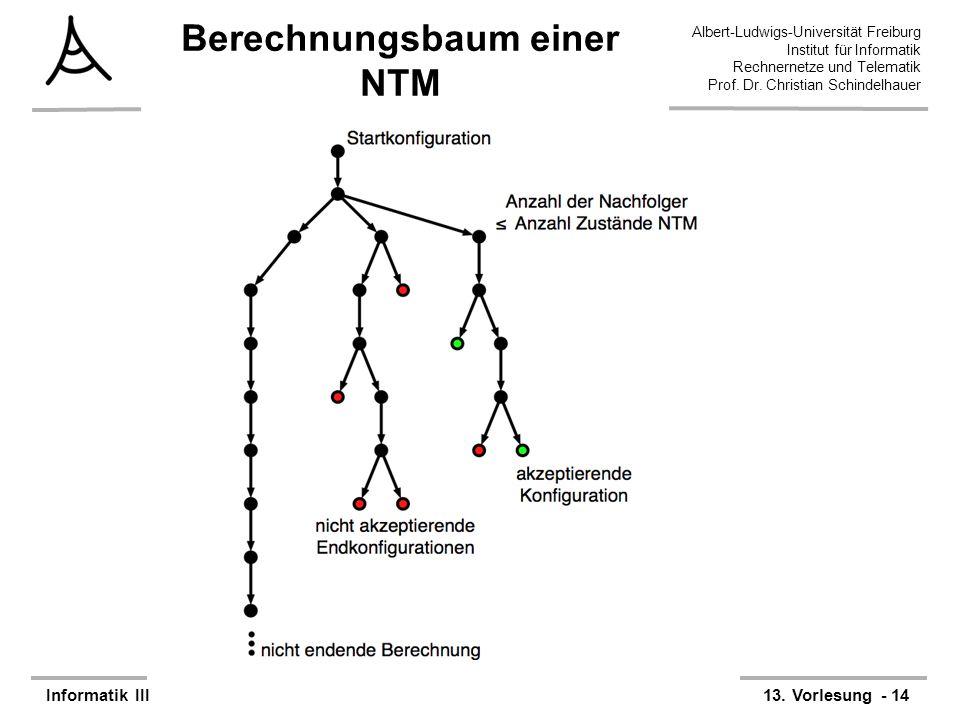 Berechnungsbaum einer NTM