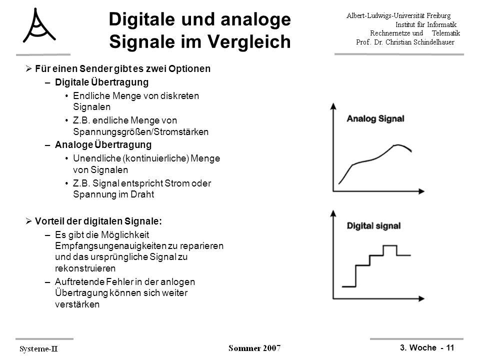 Digitale und analoge Signale im Vergleich
