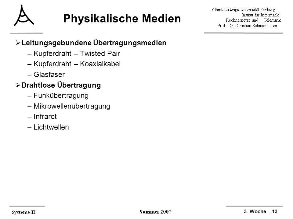 Physikalische Medien Leitungsgebundene Übertragungsmedien