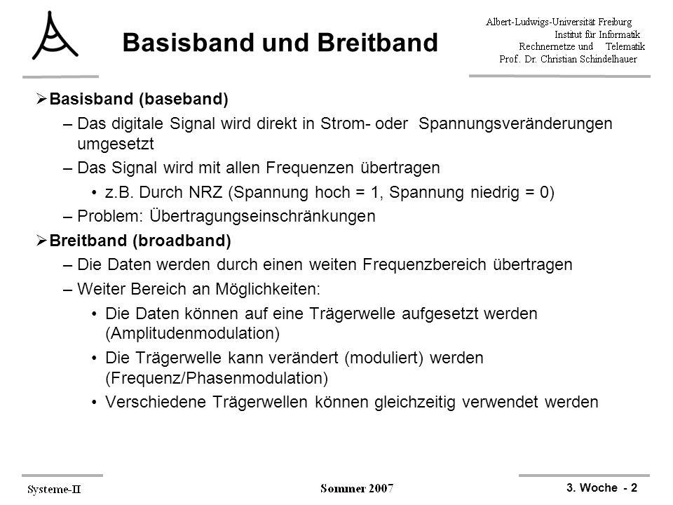 Basisband und Breitband