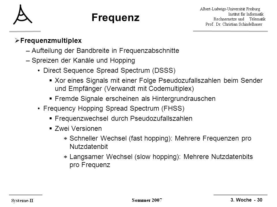 Frequenz Frequenzmultiplex