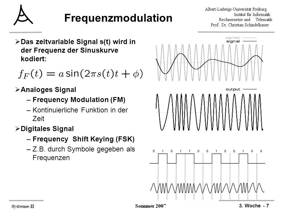 Frequenzmodulation Das zeitvariable Signal s(t) wird in der Frequenz der Sinuskurve kodiert: Analoges Signal.