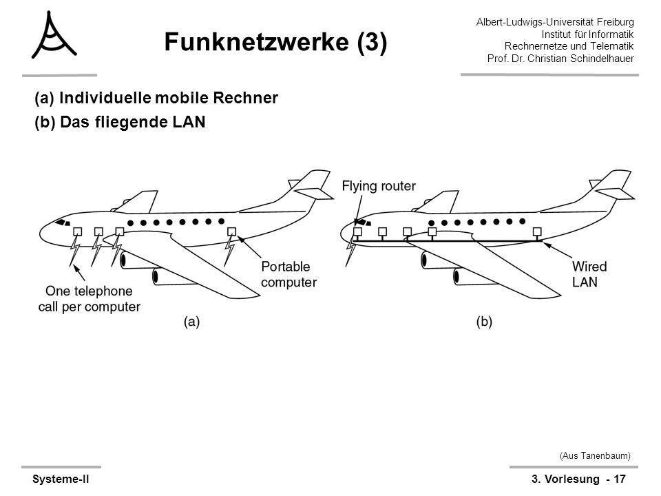 Funknetzwerke (3) (a) Individuelle mobile Rechner