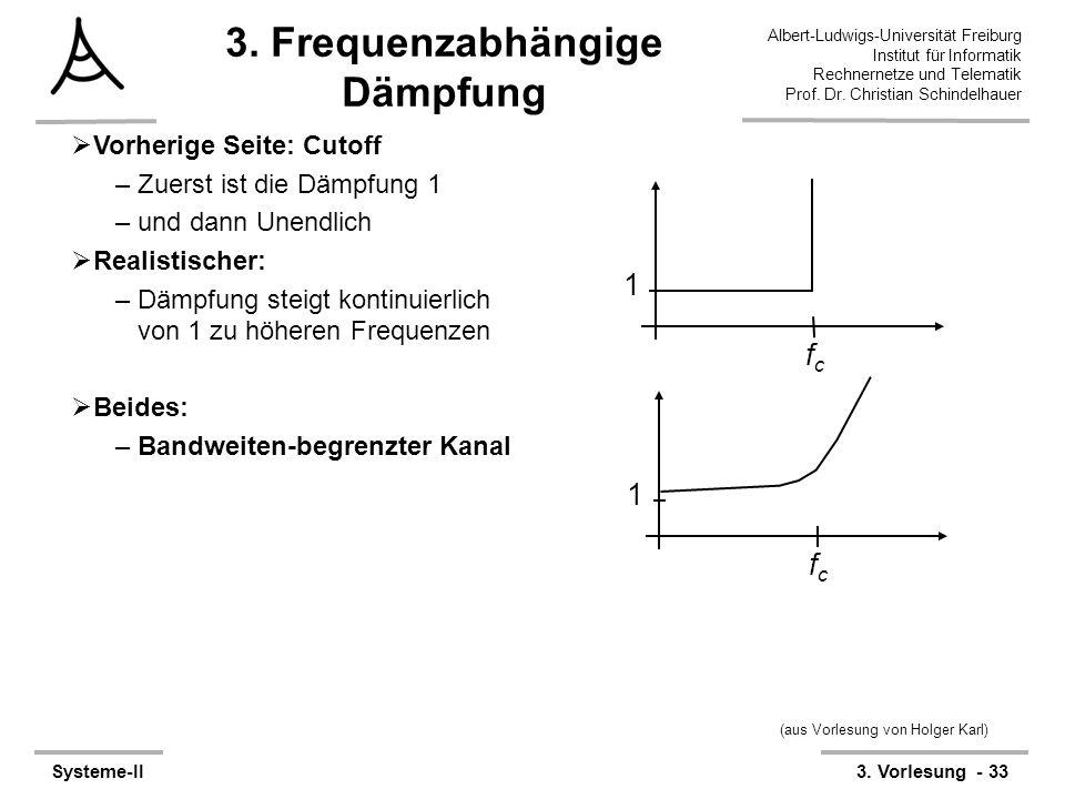 3. Frequenzabhängige Dämpfung