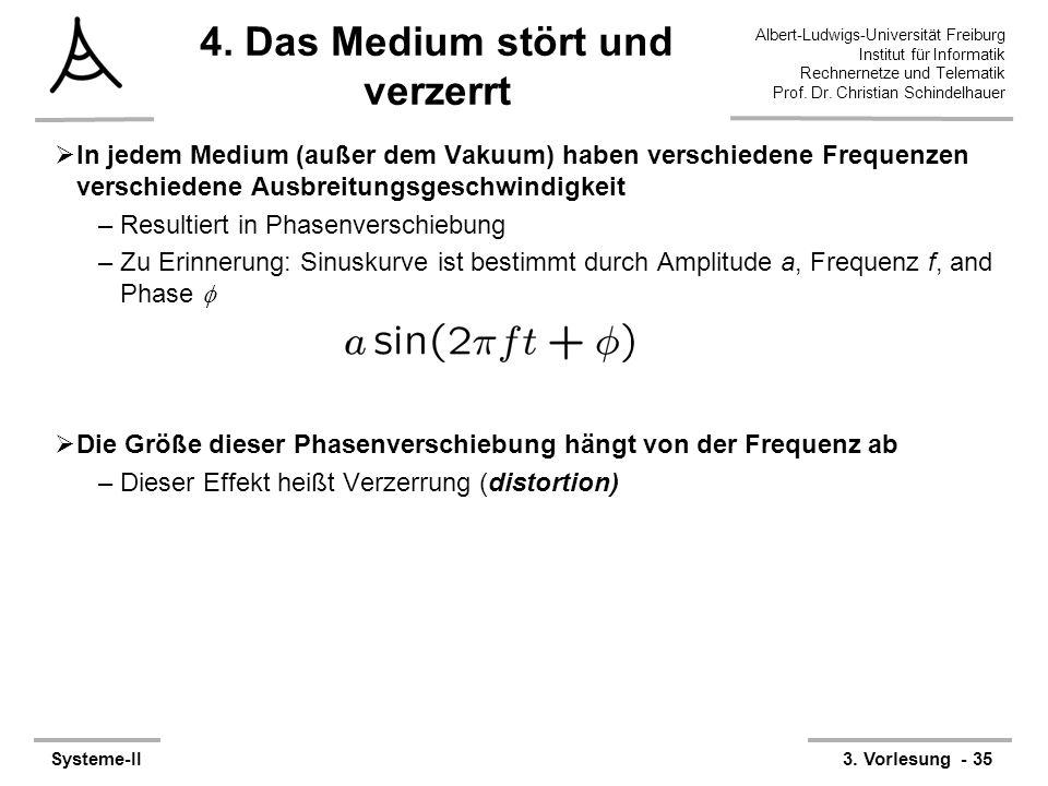 4. Das Medium stört und verzerrt