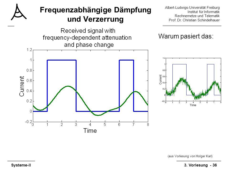Frequenzabhängige Dämpfung und Verzerrung