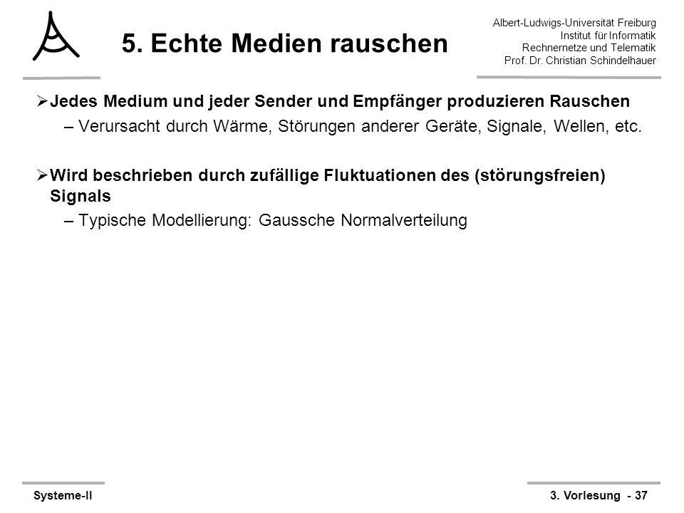 5. Echte Medien rauschen Jedes Medium und jeder Sender und Empfänger produzieren Rauschen.