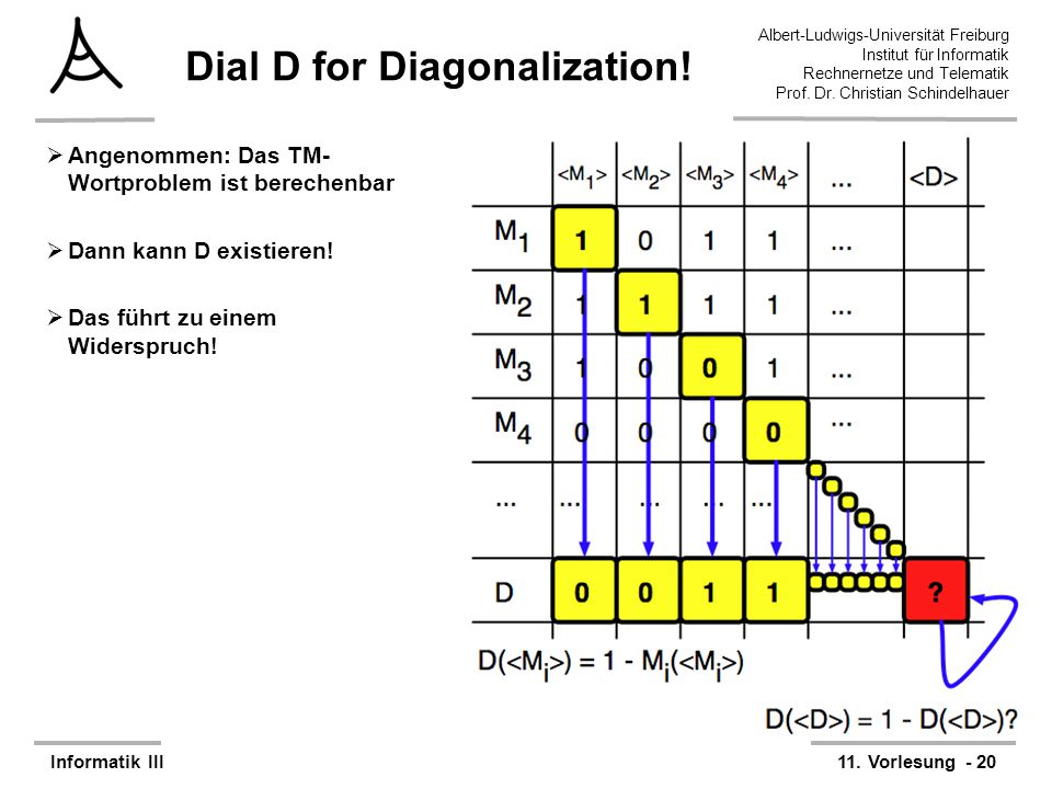 Dial D for Diagonalization!