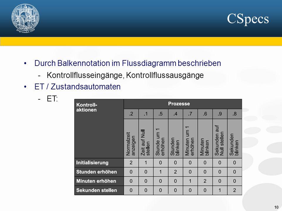 CSpecs Durch Balkennotation im Flussdiagramm beschrieben