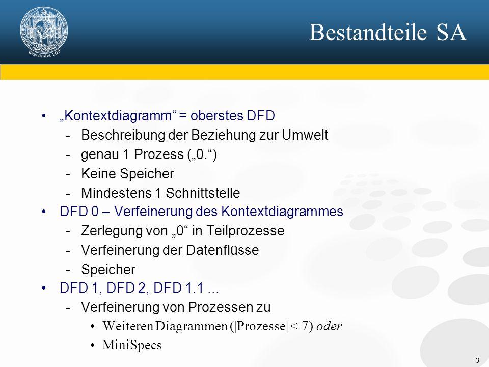 "Bestandteile SA ""Kontextdiagramm = oberstes DFD"
