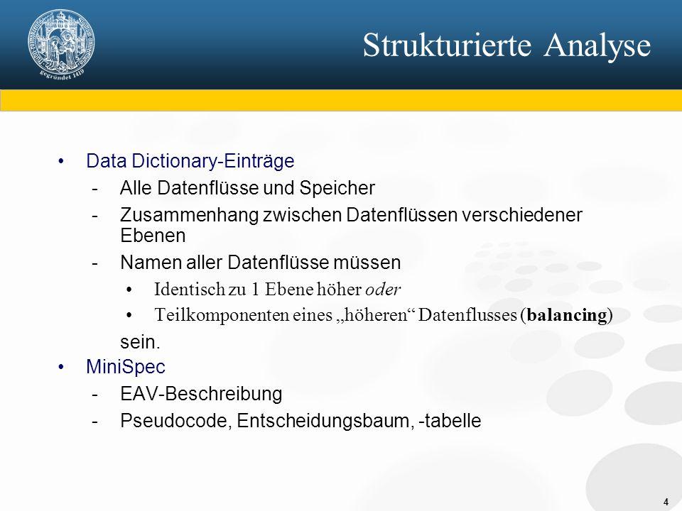 Strukturierte Analyse