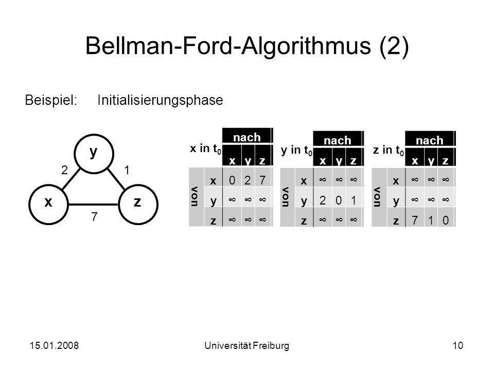 Bellman-Ford-Algorithmus (2)