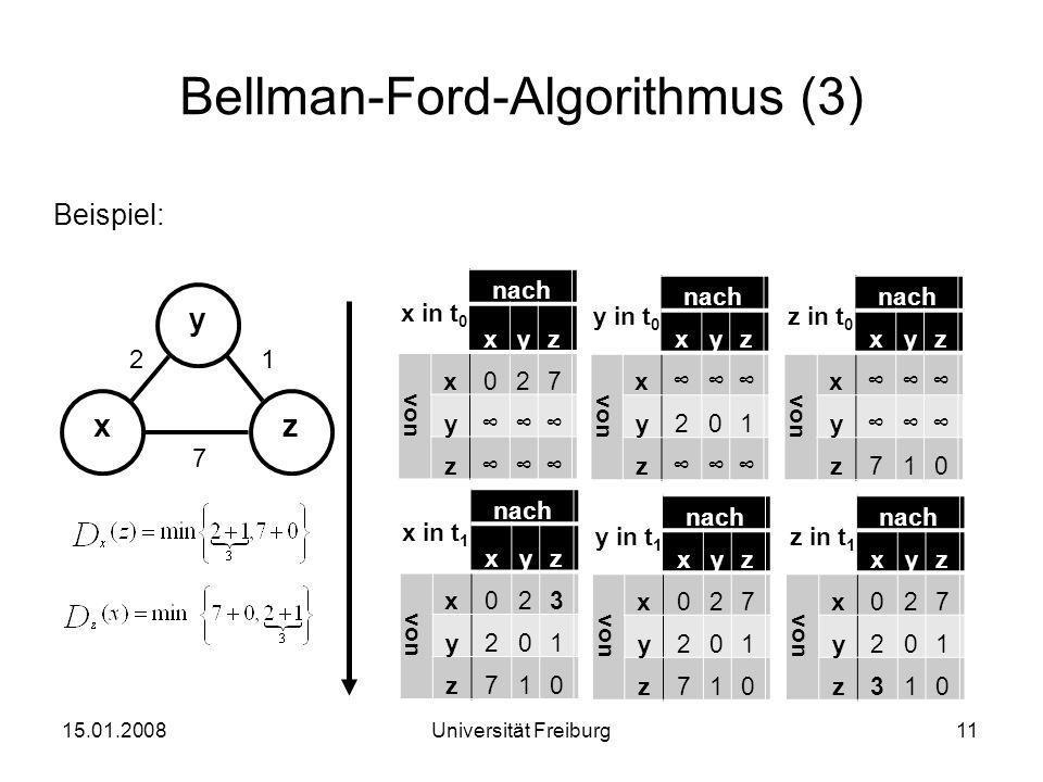 Bellman-Ford-Algorithmus (3)
