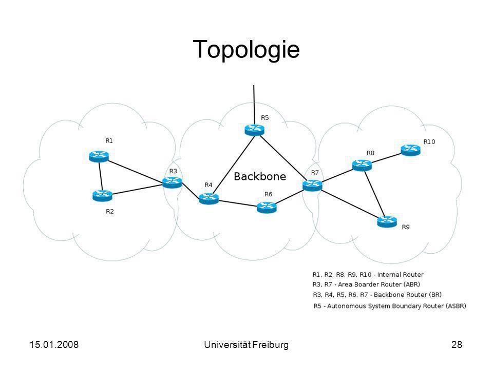 Topologie 15.01.2008 Universität Freiburg