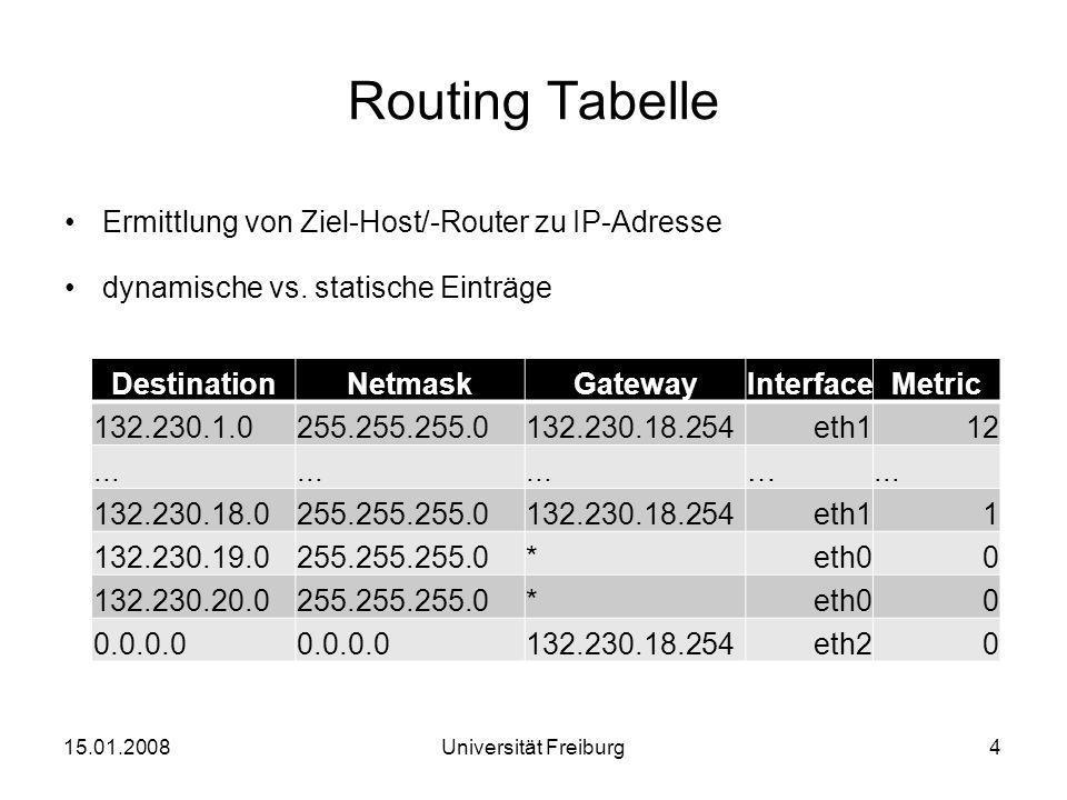 Routing Tabelle Ermittlung von Ziel-Host/-Router zu IP-Adresse