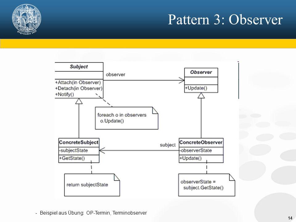 Pattern 3: Observer - Beispiel aus Übung: OP-Termin, Terminobserver