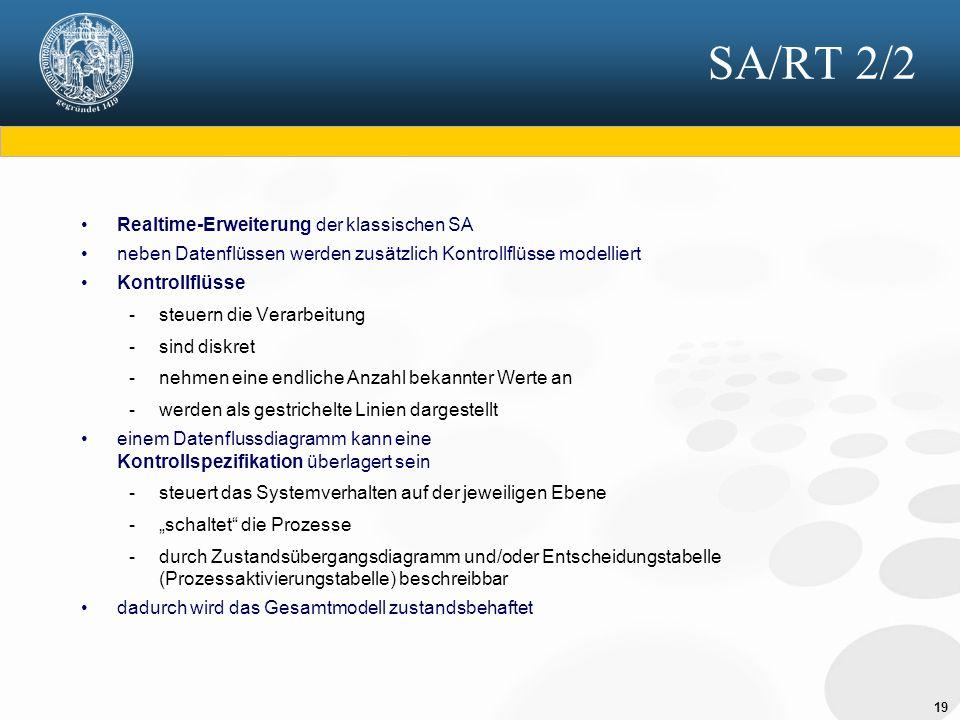 SA/RT 2/2 Realtime-Erweiterung der klassischen SA