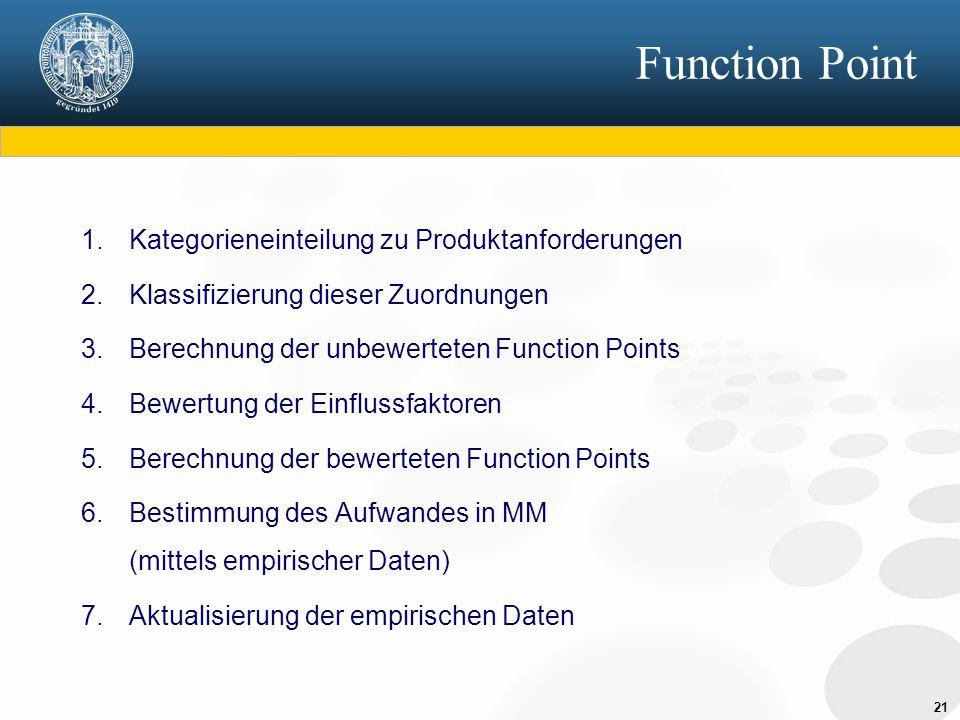 Function Point Kategorieneinteilung zu Produktanforderungen