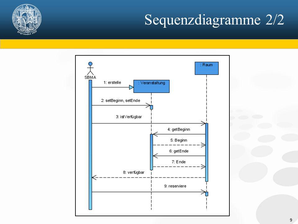 Sequenzdiagramme 2/2