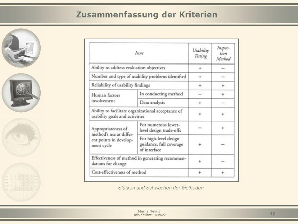 Zusammenfassung der Kriterien