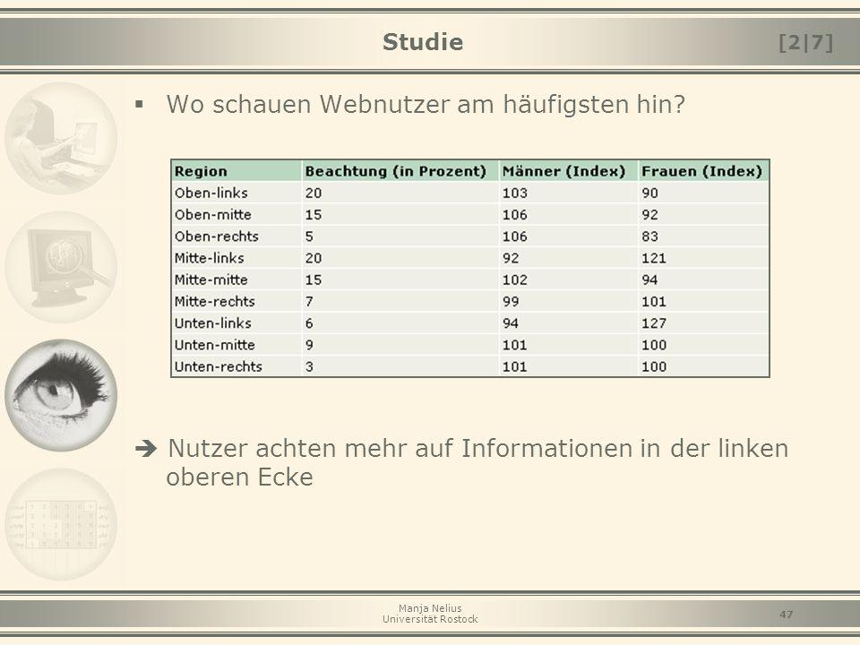 Wo schauen Webnutzer am häufigsten hin