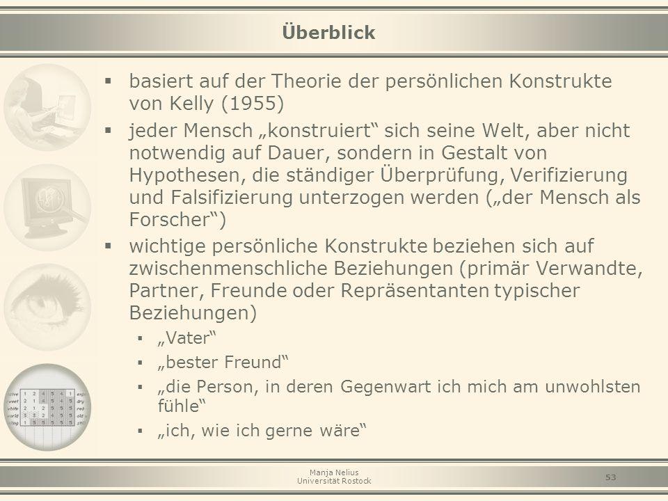 basiert auf der Theorie der persönlichen Konstrukte von Kelly (1955)