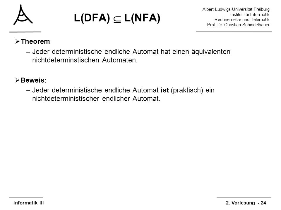 L(DFA)  L(NFA) Theorem