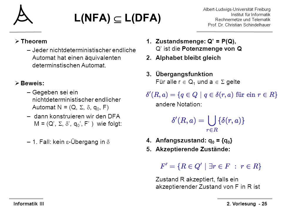 L(NFA)  L(DFA) Theorem