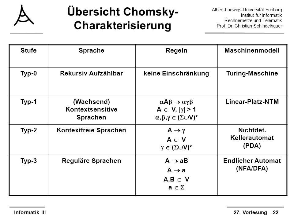 Übersicht Chomsky-Charakterisierung