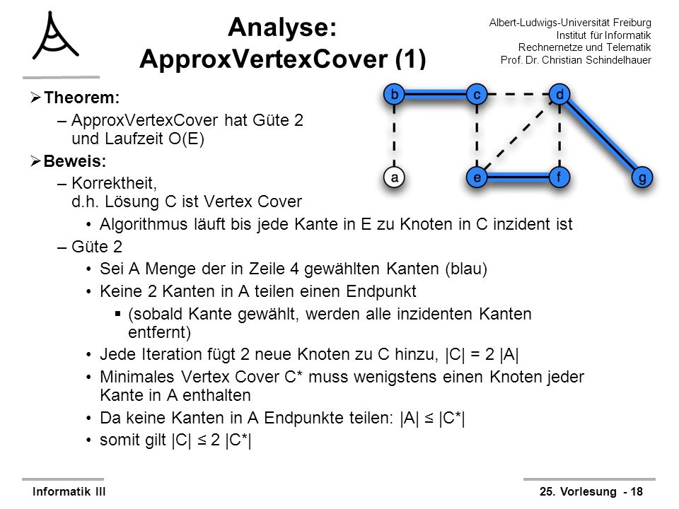 Analyse: ApproxVertexCover (1)
