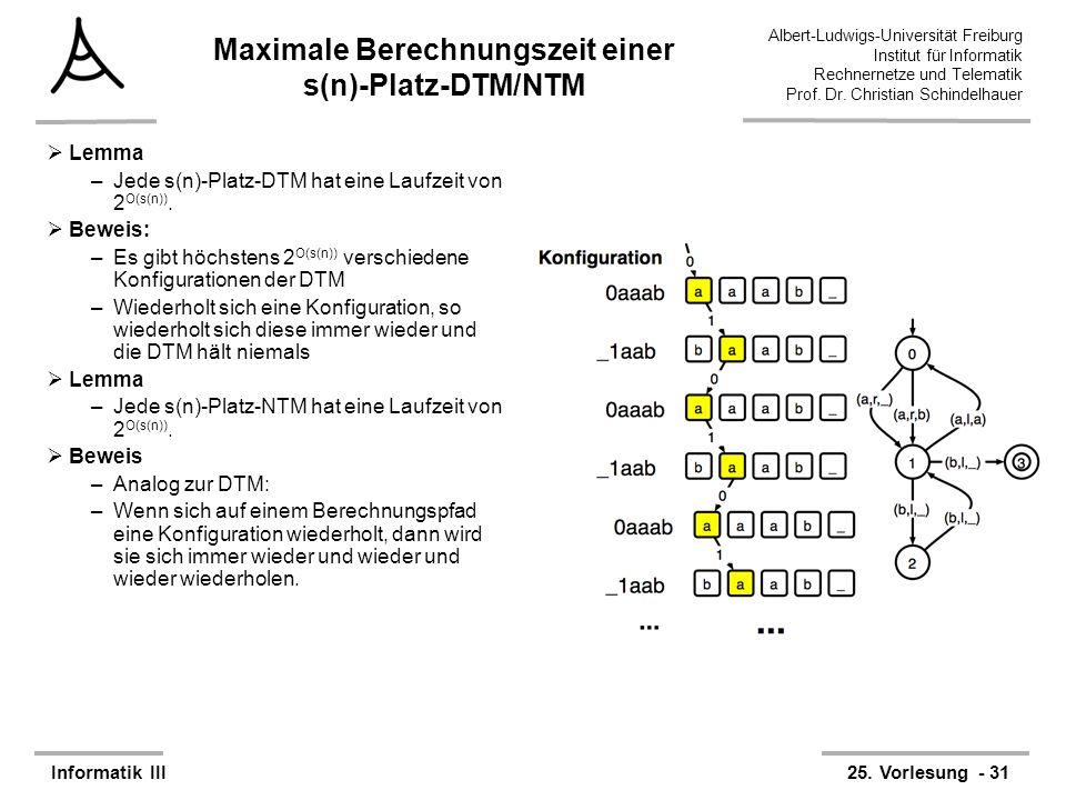 Maximale Berechnungszeit einer s(n)-Platz-DTM/NTM